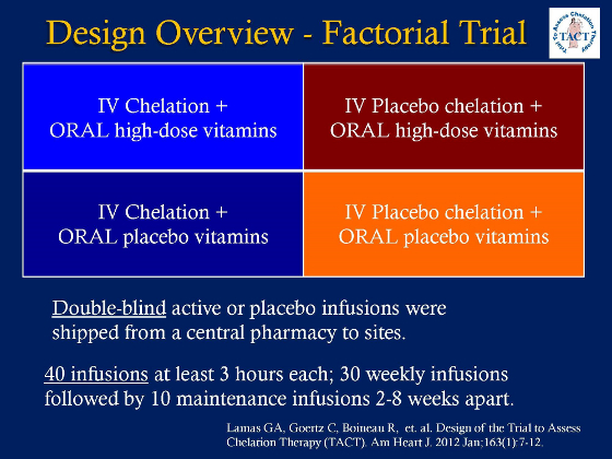 TACT study - slide 1 - Design Overview - Factorial Trial